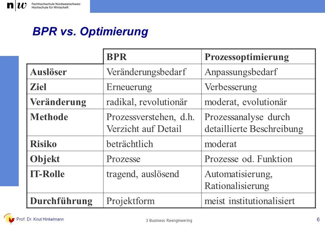 Prof. Dr. Knut Hinkelmann 6 3 Business Reengineering BPR vs. Optimierung BPRProzessoptimierung AuslöserVeränderungsbedarfAnpassungsbedarf ZielErneueru