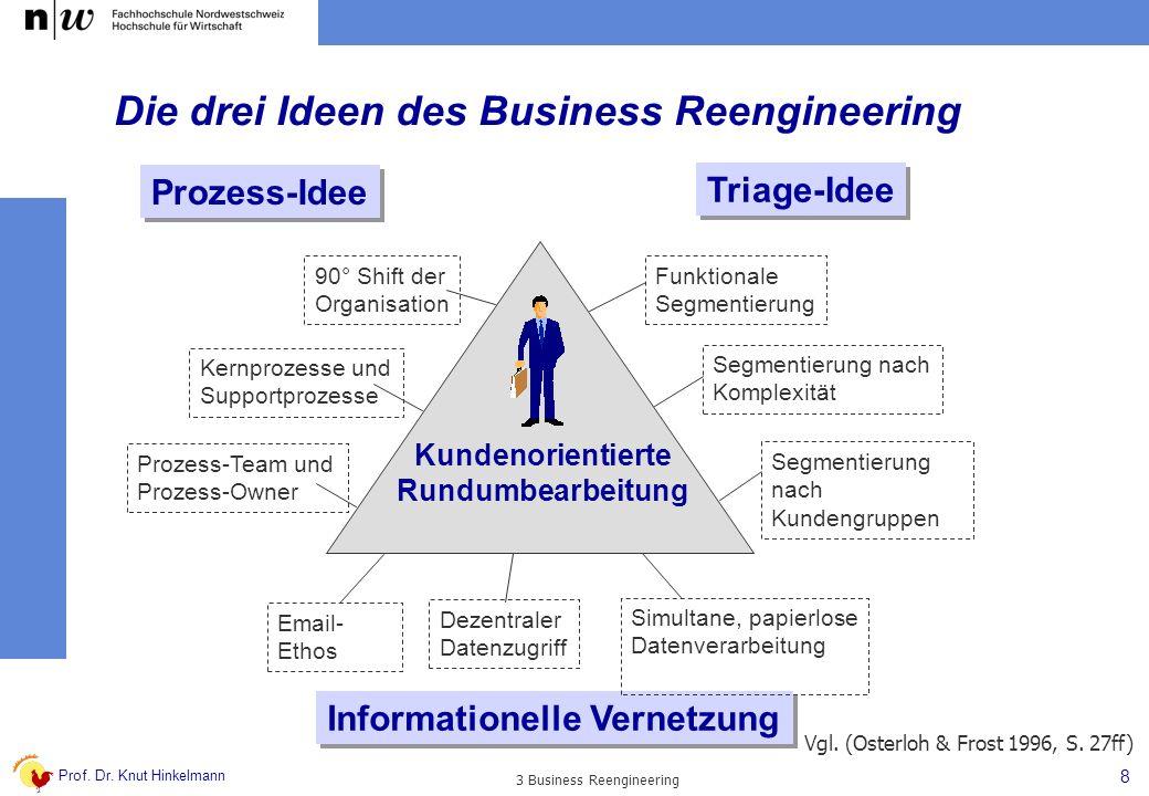 Prof. Dr. Knut Hinkelmann 8 3 Business Reengineering Die drei Ideen des Business Reengineering Vgl. (Osterloh & Frost 1996, S. 27ff) Prozess-Idee 90°