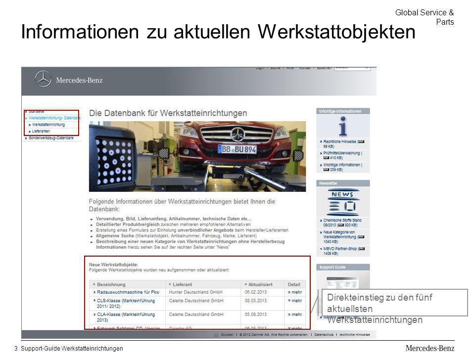 Global Service & Parts Support-Guide Werkstatteinrichtungen3 Informationen zu aktuellen Werkstattobjekten Direkteinstieg zu den fünf aktuellsten Werks