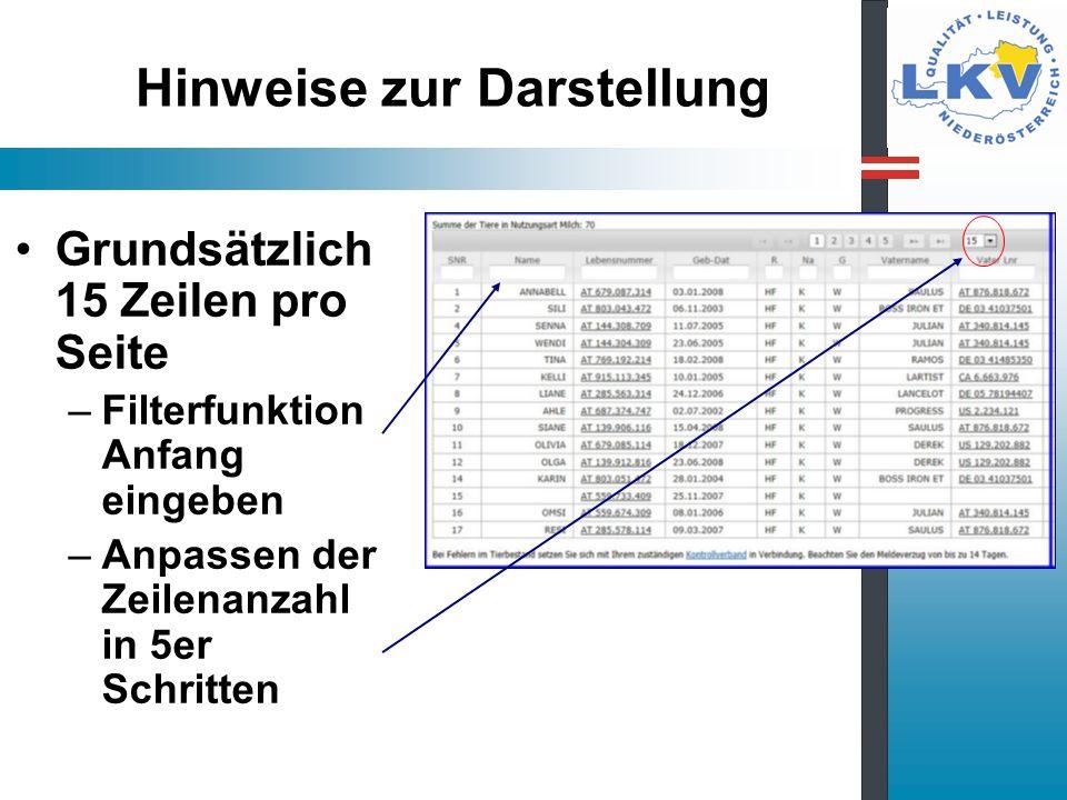Hinweise zur Darstellung Grundsätzlich 15 Zeilen pro Seite –Filterfunktion Anfang eingeben –Anpassen der Zeilenanzahl in 5er Schritten