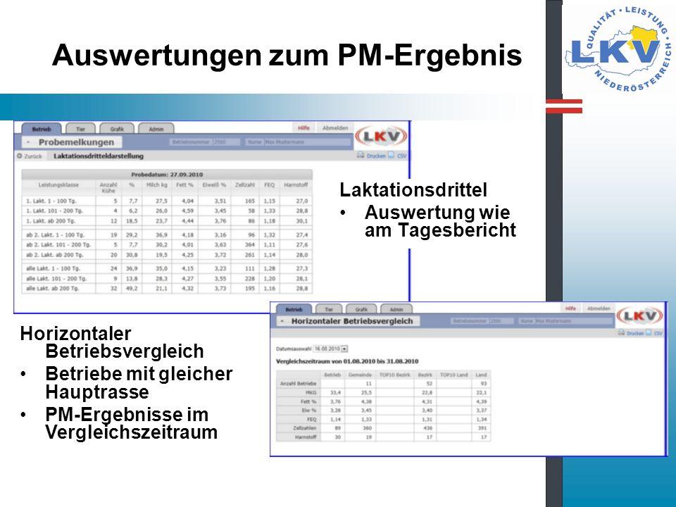 Auswertungen zum PM-Ergebnis Laktationsdrittel Auswertung wie am Tagesbericht Horizontaler Betriebsvergleich Betriebe mit gleicher Hauptrasse PM-Ergeb