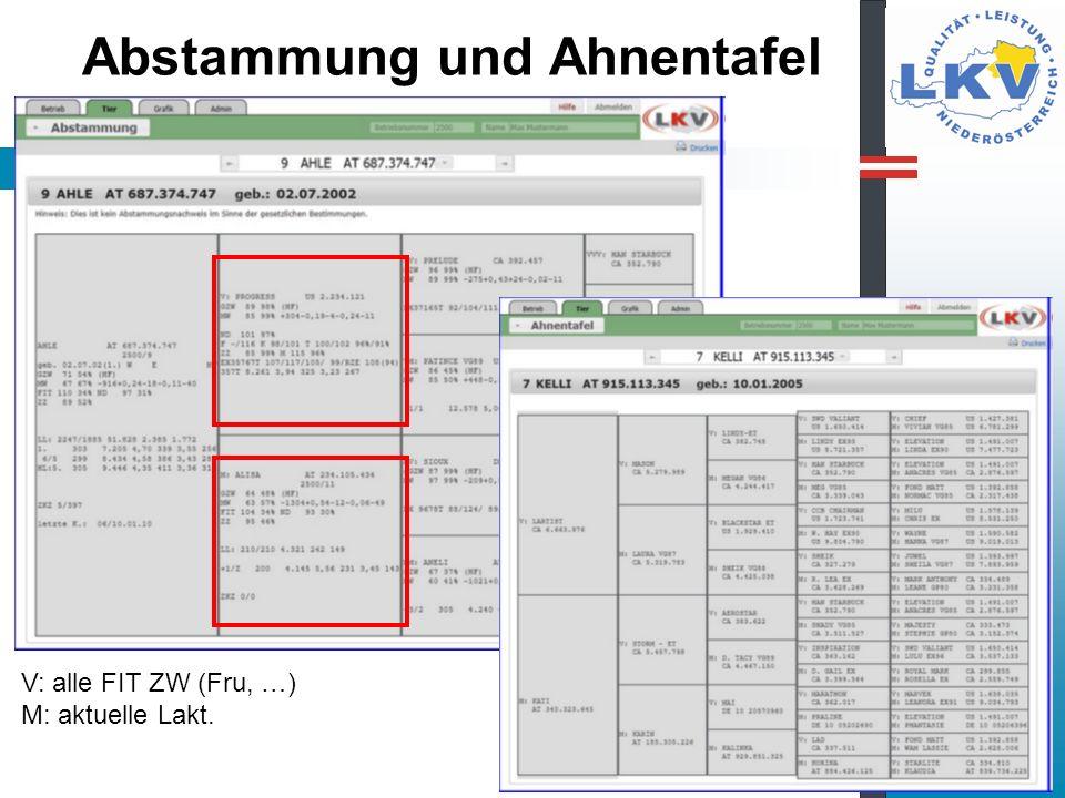 Abstammung und Ahnentafel V: alle FIT ZW (Fru, …) M: aktuelle Lakt.