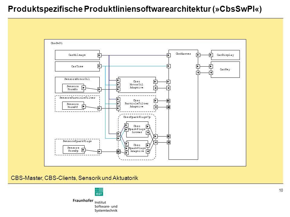 10 Produktspezifische Produktliniensoftwarearchitektur (»CbsSwPl«) SensorsSparkPlugs SensorsParticleFilter SensorsMotorOil Sensors NormMo Sensors Norm