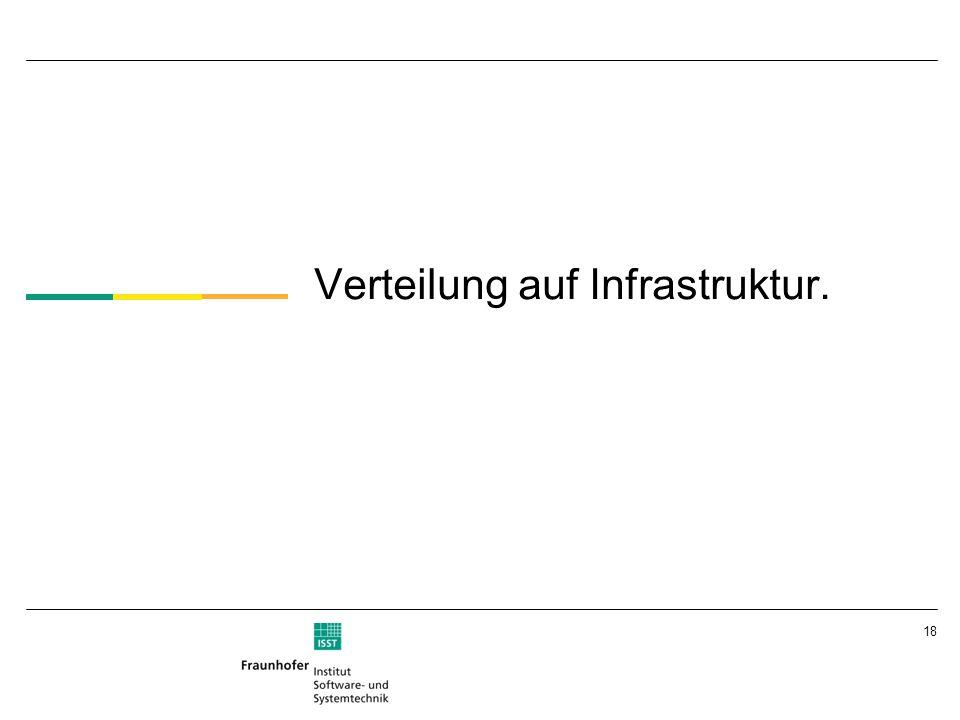 18 Verteilung auf Infrastruktur.