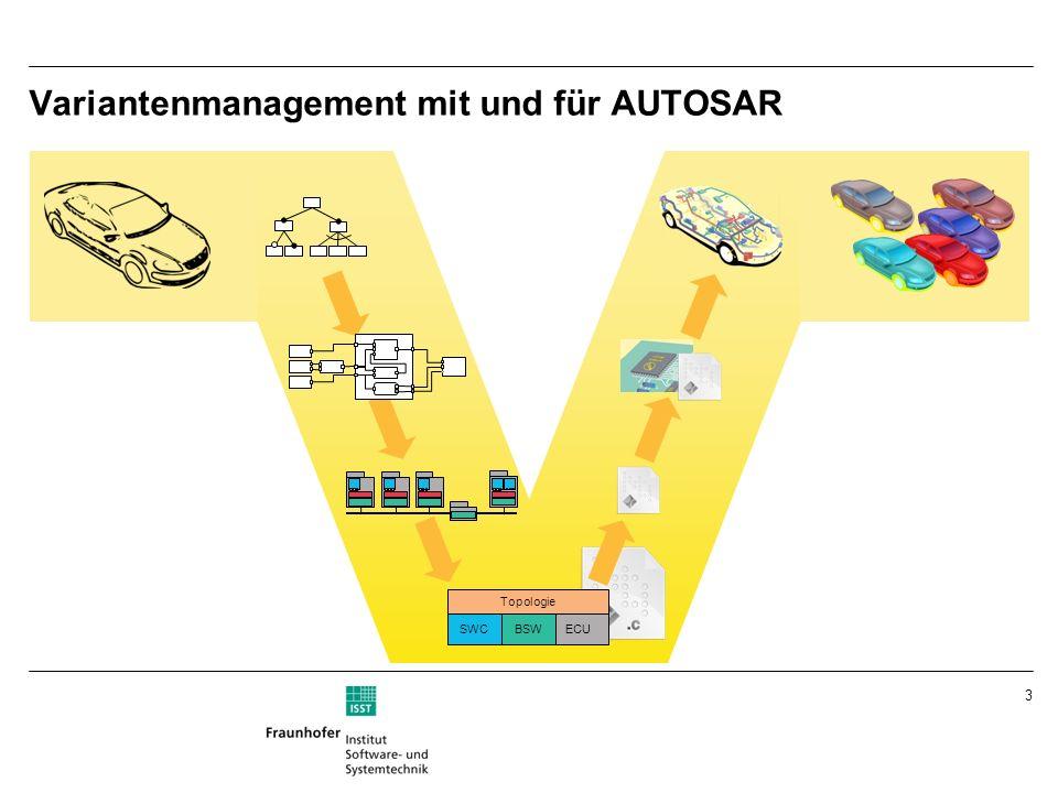 3 Variantenmanagement mit und für AUTOSAR BSW Topologie SWCECU