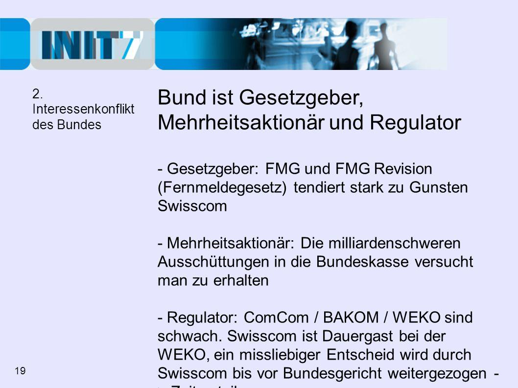Bund ist Gesetzgeber, Mehrheitsaktionär und Regulator - Gesetzgeber: FMG und FMG Revision (Fernmeldegesetz) tendiert stark zu Gunsten Swisscom - Mehrh