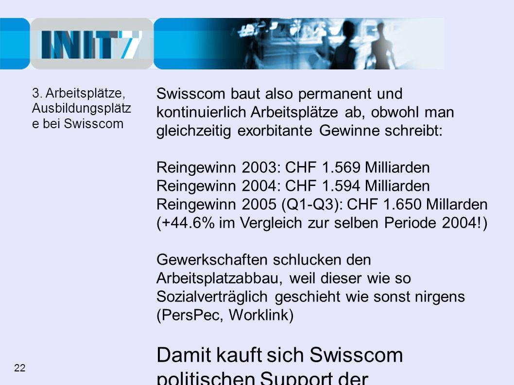 Swisscom baut also permanent und kontinuierlich Arbeitsplätze ab, obwohl man gleichzeitig exorbitante Gewinne schreibt: Reingewinn 2003: CHF 1.569 Mil