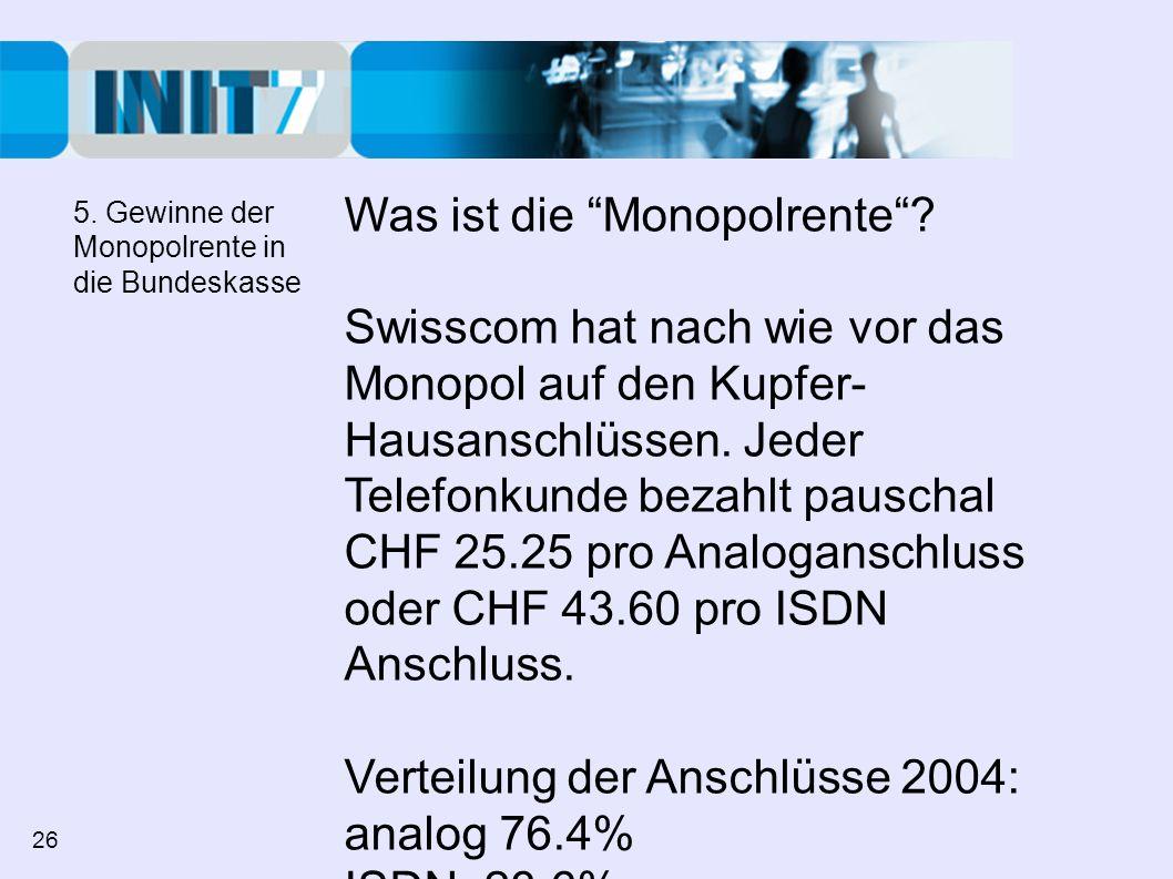Was ist die Monopolrente? Swisscom hat nach wie vor das Monopol auf den Kupfer- Hausanschlüssen. Jeder Telefonkunde bezahlt pauschal CHF 25.25 pro Ana