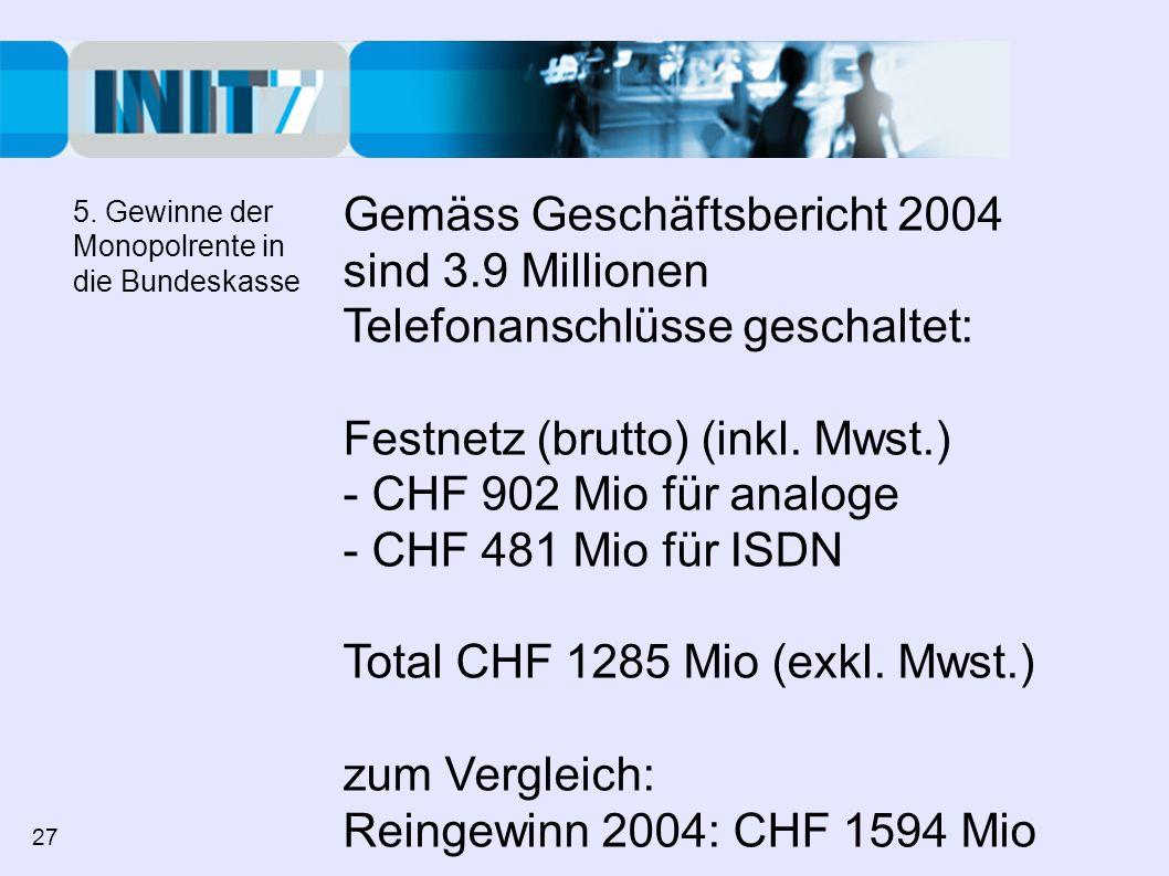 Gemäss Geschäftsbericht 2004 sind 3.9 Millionen Telefonanschlüsse geschaltet: Festnetz (brutto) (inkl. Mwst.) - CHF 902 Mio für analoge - CHF 481 Mio