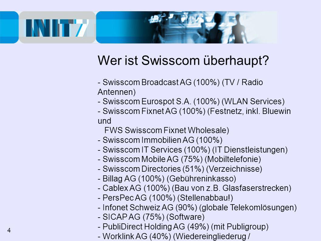 Swisscom Zukäufe 2005 / 2006 - Celeris (Firewall / Managed Security Services) - Cinetrade (Filmrechte – genehmigt durch WEKO) - Comit (Bankensoftware-Dienstleister) - Antenna Hungaria (TV / Radiosendestationen Ungarn) - Accarda (Split aus Billag) - Medgate (Medizinaltechnik, 40%) - Cybernet (Business ISP / ADSL Provider) (bei WEKO) - Fastweb (Breitband Provider Italien) unklar - Cesky Telecom (überboten von Telefonica) - Telekom Austria (politische Gründe) - Eircom (Übername-Verbot durch Bundesrat) (Liste ohne Anspruch auf Vollständigkeit) 5