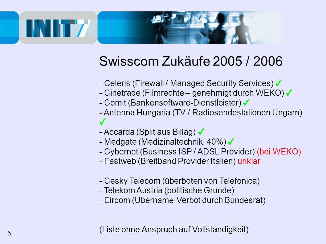 Swisscom Zukäufe 2005 / 2006 - Celeris (Firewall / Managed Security Services) - Cinetrade (Filmrechte – genehmigt durch WEKO) - Comit (Bankensoftware-