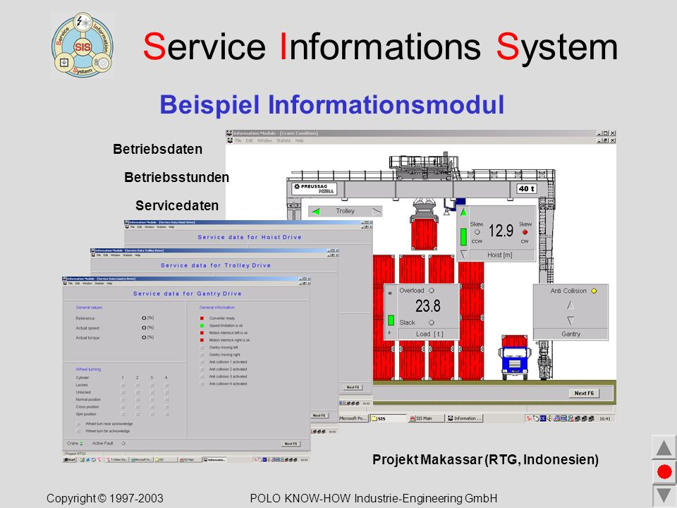 Service Informations System Beispiel Informationsmodul Projekt Makassar (RTG, Indonesien) Betriebsdaten Servicedaten Betriebsstunden Copyright © 1997-2003POLO KNOW-HOW Industrie-Engineering GmbH