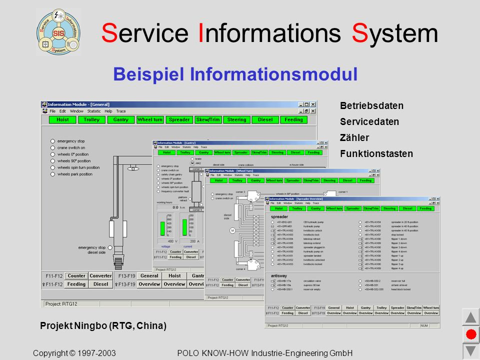 Service Informations System Beispiel Informationsmodul Projekt Ningbo (RTG, China) Betriebsdaten Servicedaten Zähler Funktionstasten Copyright © 1997-2003POLO KNOW-HOW Industrie-Engineering GmbH