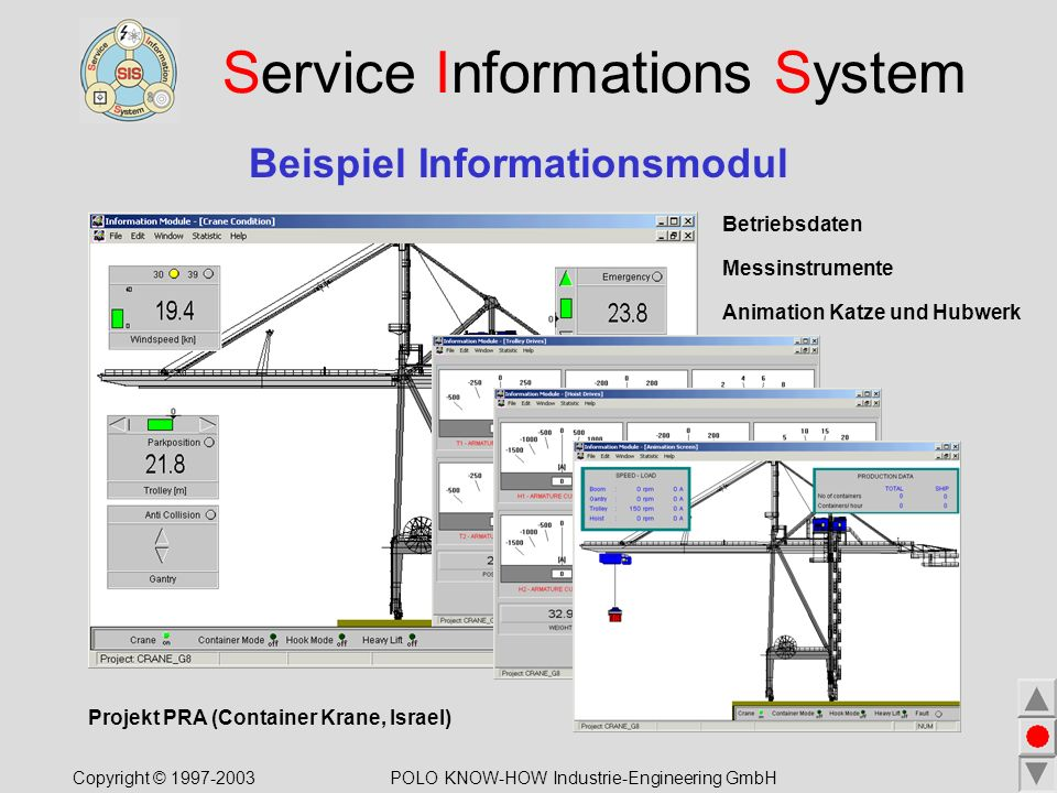 Service Informations System Beispiel Informationsmodul Projekt PRA (Container Krane, Israel) Betriebsdaten Messinstrumente Animation Katze und Hubwerk Copyright © 1997-2003POLO KNOW-HOW Industrie-Engineering GmbH