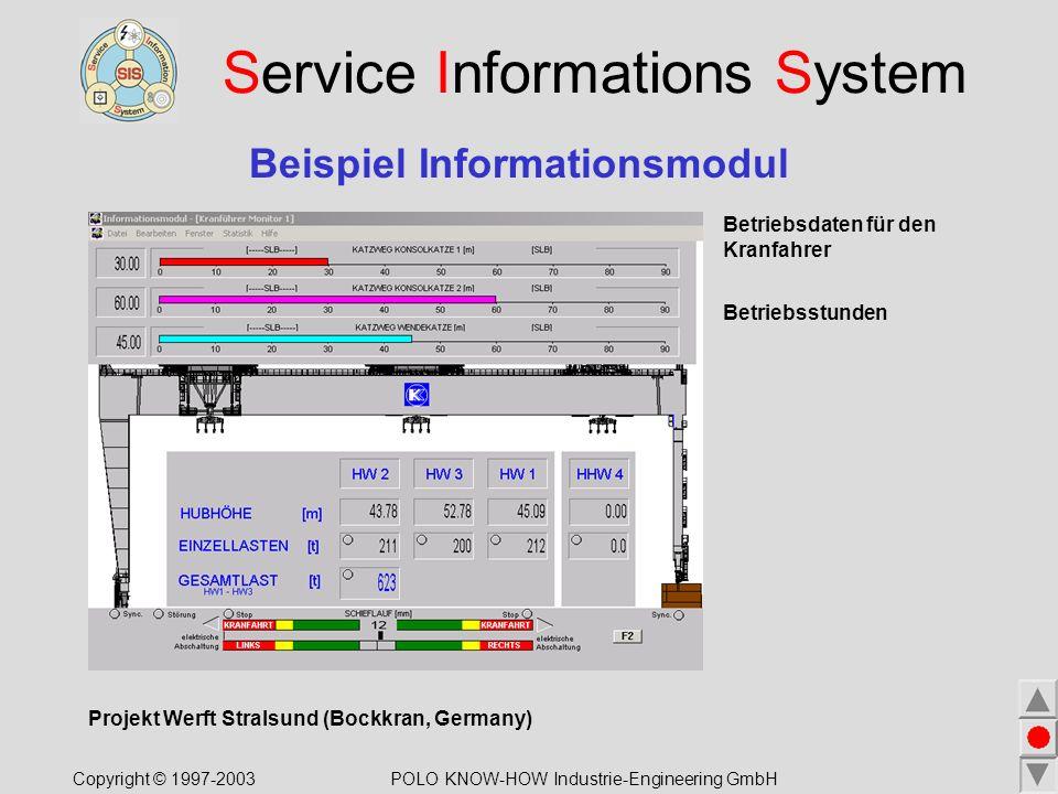 Service Informations System Beispiel Informationsmodul Projekt Werft Stralsund (Bockkran, Germany) Betriebsdaten für den Kranfahrer Betriebsstunden Copyright © 1997-2003POLO KNOW-HOW Industrie-Engineering GmbH