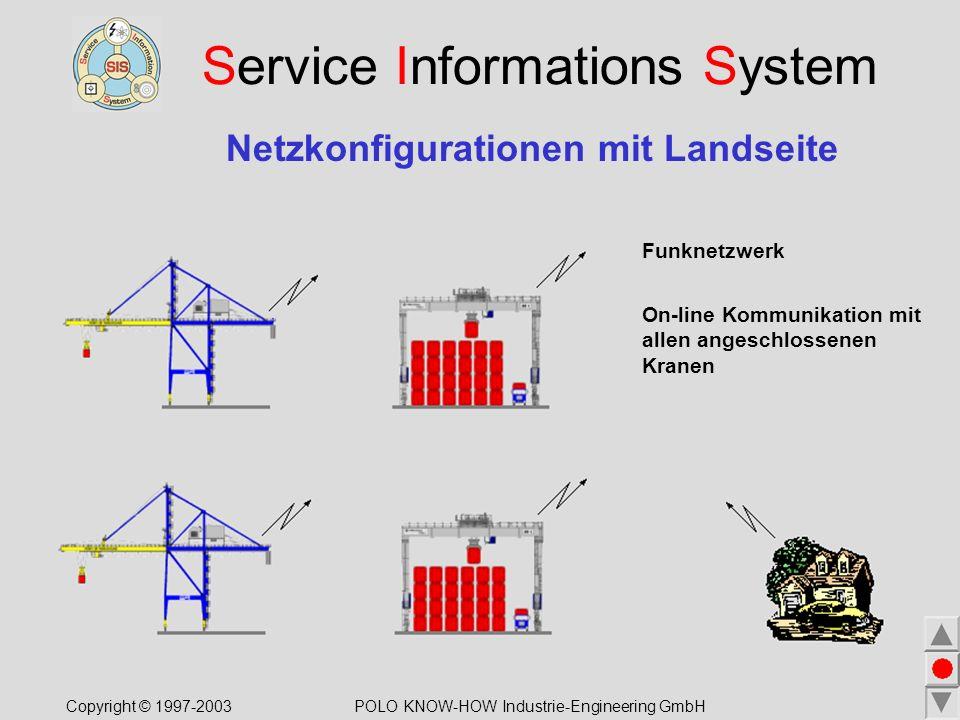 Service Informations System Netzkonfigurationen mit Landseite Funknetzwerk On-line Kommunikation mit allen angeschlossenen Kranen Copyright © 1997-2003POLO KNOW-HOW Industrie-Engineering GmbH