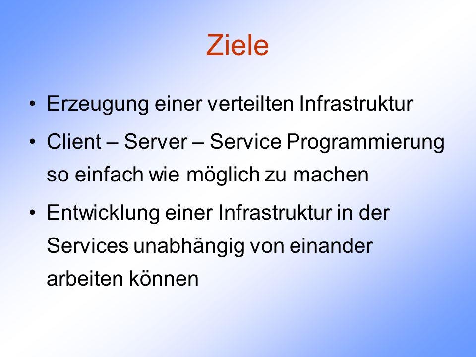 Ziele Erzeugung einer verteilten Infrastruktur Client – Server – Service Programmierung so einfach wie möglich zu machen Entwicklung einer Infrastruktur in der Services unabhängig von einander arbeiten können