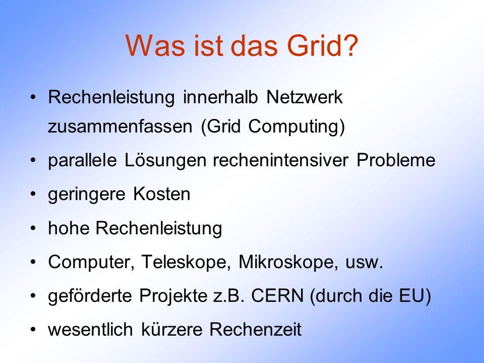 Was ist das Grid.