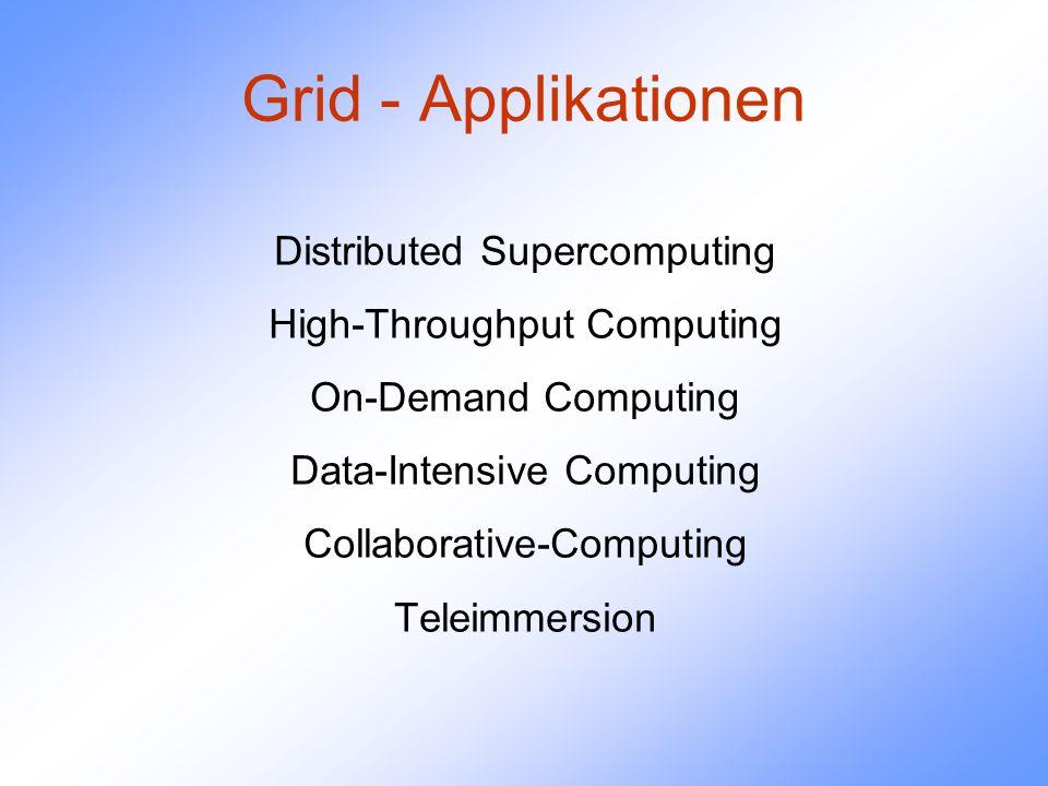 Anwendungen (2) - LlGO