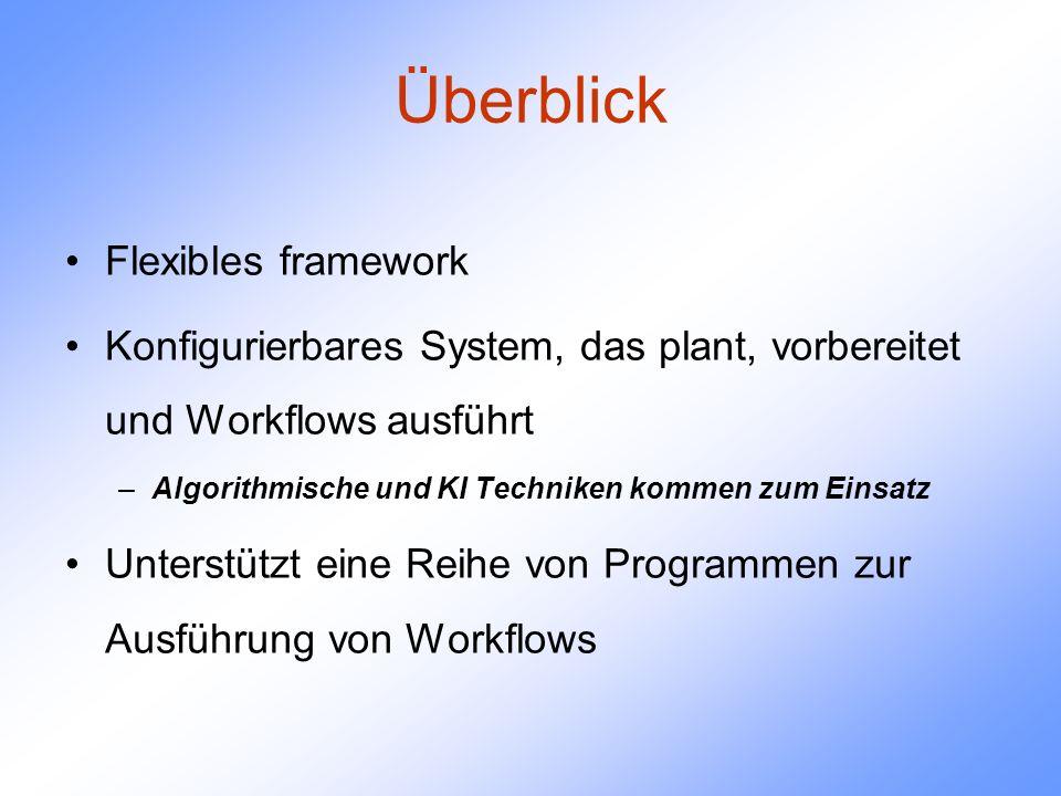 Zusammenfassung Wiederholung Grid Pegasus –Spezifikation von Workflows (XML-Datei) –Planung von Workflows (RLS, TC, MDS) –Ausführung von Workflows Karajan –Definition der Workflows –Ereignismodel