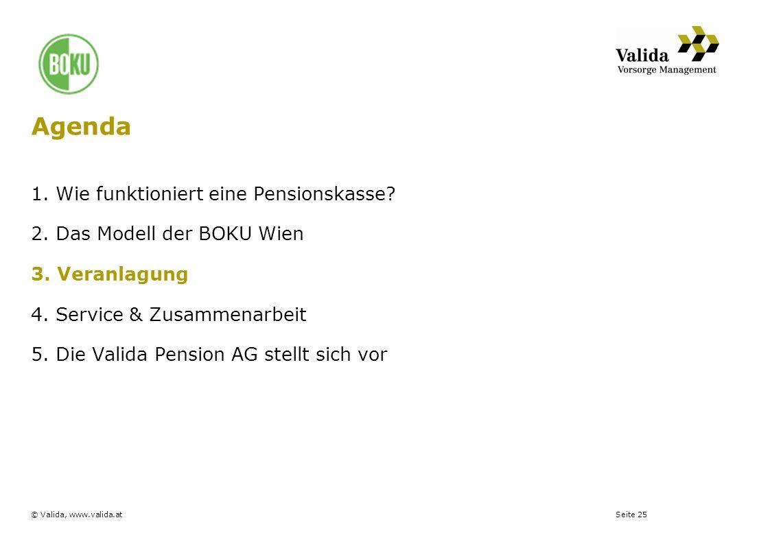 Seite 25© Valida, www.valida.at 1. Wie funktioniert eine Pensionskasse? 2. Das Modell der BOKU Wien 3. Veranlagung 4. Service & Zusammenarbeit 5. Die