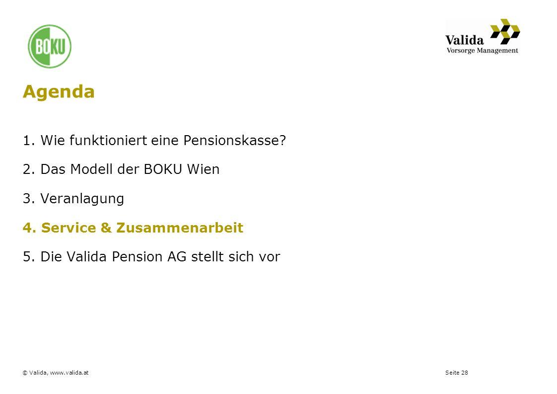 Seite 28© Valida, www.valida.at 1. Wie funktioniert eine Pensionskasse? 2. Das Modell der BOKU Wien 3. Veranlagung 4. Service & Zusammenarbeit 5. Die
