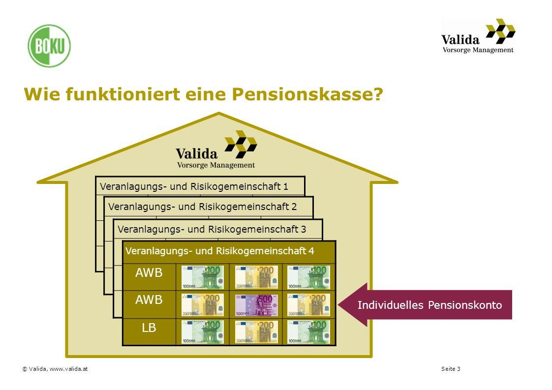 Seite 3© Valida, www.valida.at Wie funktioniert eine Pensionskasse? Veranlagungs- und Risikogemeinschaft 1 AWB LB Veranlagungs- und Risikogemeinschaft