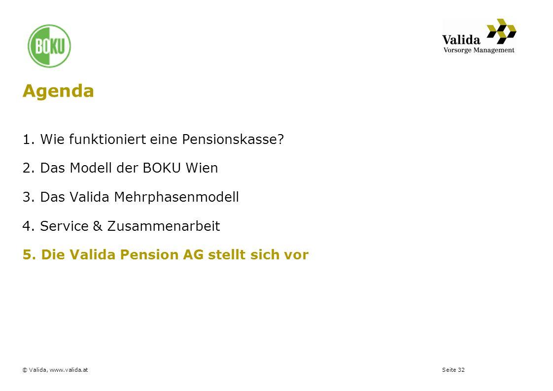 Seite 32© Valida, www.valida.at 1. Wie funktioniert eine Pensionskasse? 2. Das Modell der BOKU Wien 3. Das Valida Mehrphasenmodell 4. Service & Zusamm