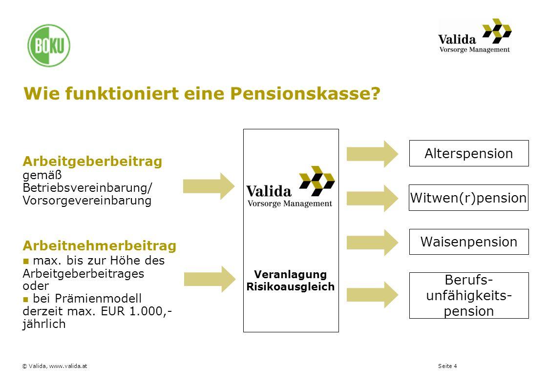 Seite 15© Valida, www.valida.at Arbeitnehmer-Beiträge Freiwillige Beiträge des Arbeitnehmers sind möglich 25 %, 50 %, 75 % oder 100 % der laufenden Arbeitgeber-Beiträge oder Prämienmodell: bis zur Höhe des in § 108a EStG angeführten höchstmöglichen Beitrages (2011: 1.000,- p.a.)