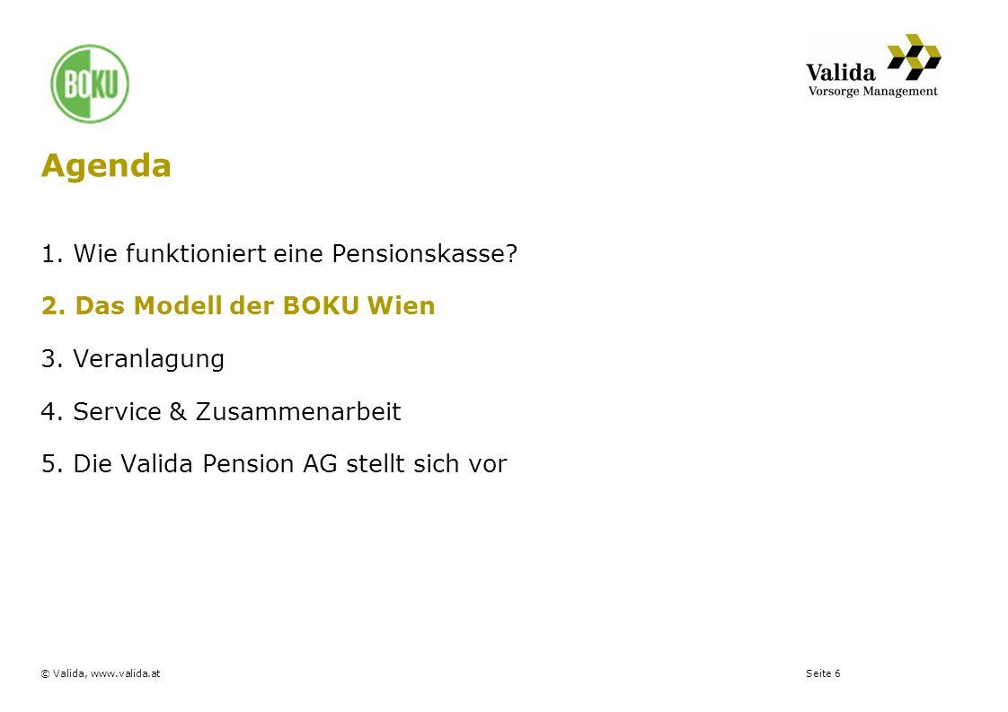 Seite 6© Valida, www.valida.at 1. Wie funktioniert eine Pensionskasse? 2. Das Modell der BOKU Wien 3. Veranlagung 4. Service & Zusammenarbeit 5. Die V