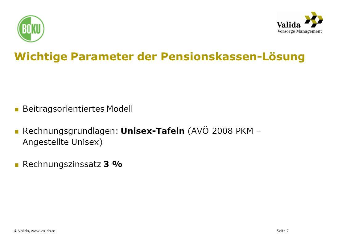 Seite 7© Valida, www.valida.at Wichtige Parameter der Pensionskassen-Lösung Beitragsorientiertes Modell Rechnungsgrundlagen: Unisex-Tafeln (AVÖ 2008 P