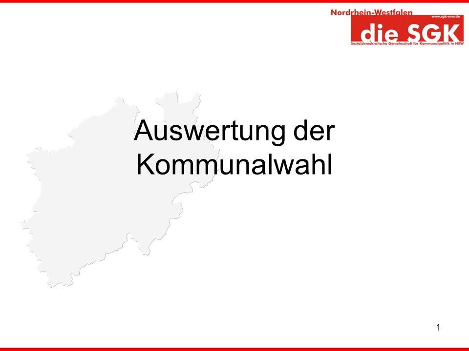 12 vorläufige Ergebnisse Rats- und Kreistagsmitglieder SPD20042009Differenz Kreisfreie Städte und Kreise 1.0831.018 (ohne Wuppertal, da Nachwahl, Lippe unklar) - 65 Kreisangehörige Städte und Gemeinden 3.7783.587 (361 von 373 Gemeinden) - 191 Insgesamt4.8614.605- 256 CDU20042009Differenz Kreisfreie Städte und Kreise 1.4671.306 (ohne Wuppertal, da Nachwahl, Lippe unklar) - 161 Kreisangehörige Städte und Gemeinden 6.1115.594 (361 von 373 Gemeinden) - 517 Insgesamt7.5786.900- 678