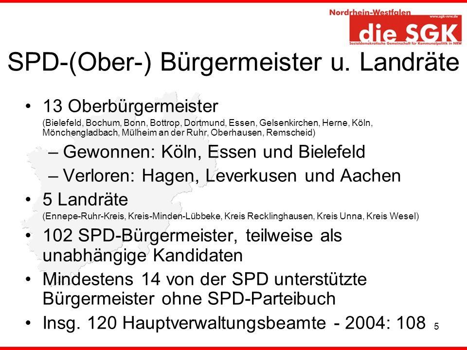 5 SPD-(Ober-) Bürgermeister u. Landräte 13 Oberbürgermeister (Bielefeld, Bochum, Bonn, Bottrop, Dortmund, Essen, Gelsenkirchen, Herne, Köln, Mönchengl