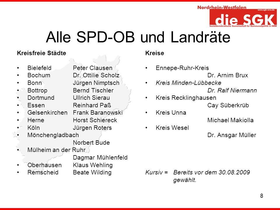 8 Alle SPD-OB und Landräte Kreisfreie Städte BielefeldPeter Clausen BochumDr. Ottilie Scholz BonnJürgen Nimptsch BottropBernd Tischler DortmundUllrich