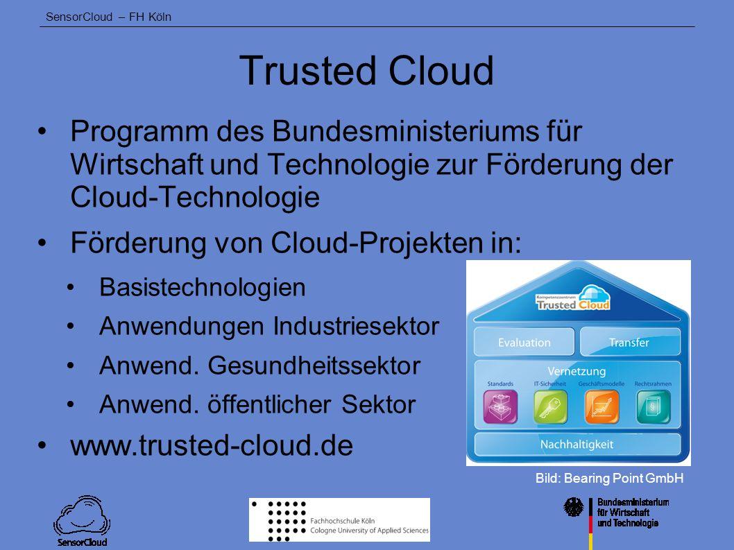 SensorCloud – FH Köln SensorCloud-Partner FH Köln