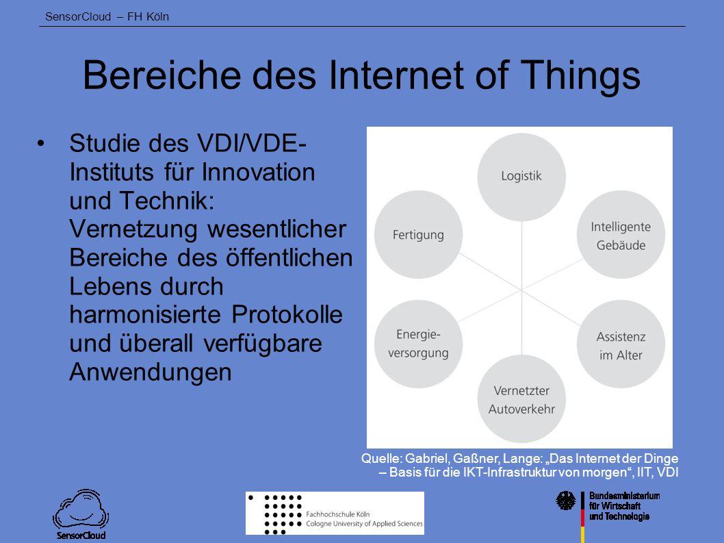SensorCloud – FH Köln Energieerfassungssensor Wichtiges Anwendungsgebiet der Sensor Cloud: Smart Power Grid Dezentrale Erfassung der Leistungs- erzeugung Daten- und Objektmodell für Einbindung in Sensor Cloud
