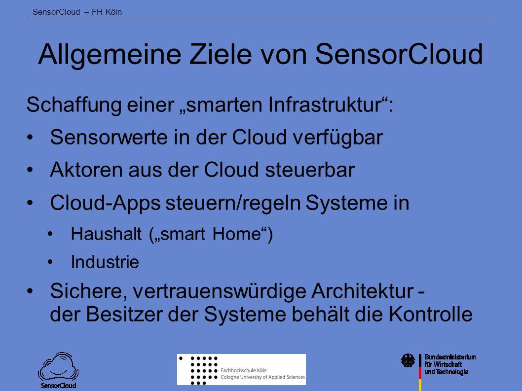 SensorCloud – FH Köln Der Kontext der SensorCloud Steuerung und Data Akquisition Verbraucher & Trading Home Automation Cloud Service Data-storage Prozesskontrolle Billing etc Bildquelle: QSC AG Factory Automation Green Energy