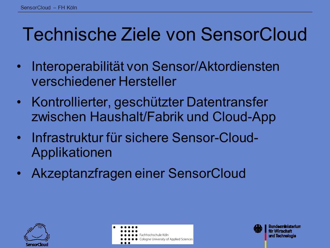 SensorCloud – FH Köln Die Technik in der SensorCloud Frontend iOS/HTML5/..