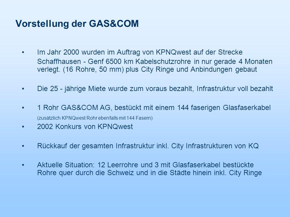 Vorstellung der GAS&COM Im Jahr 2000 wurden im Auftrag von KPNQwest auf der Strecke Schaffhausen - Genf 6500 km Kabelschutzrohre in nur gerade 4 Monat