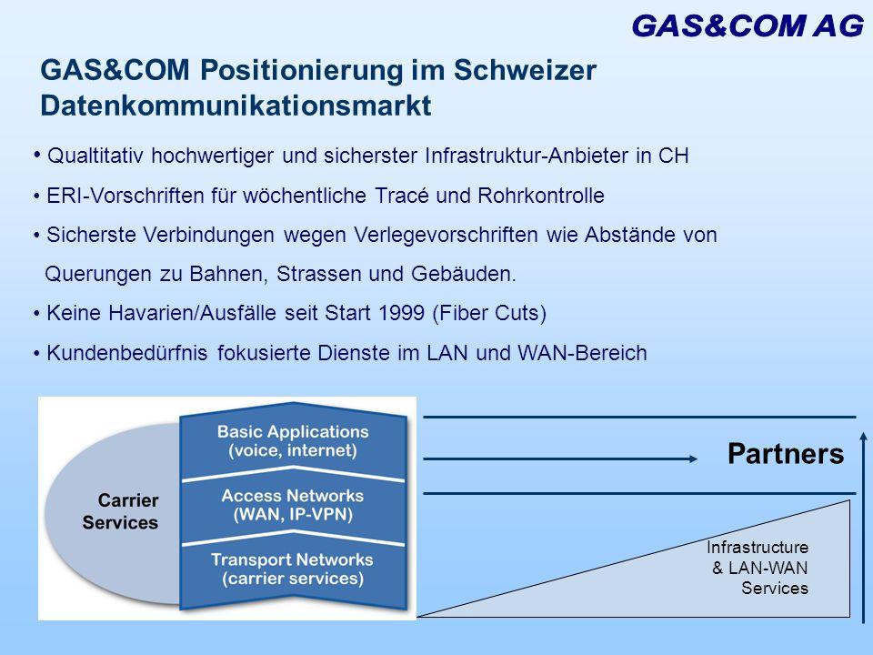 Author: DVAPage 6 GAS&COM Positionierung im Schweizer Datenkommunikationsmarkt Qualtitativ hochwertiger und sicherster Infrastruktur-Anbieter in CH ER