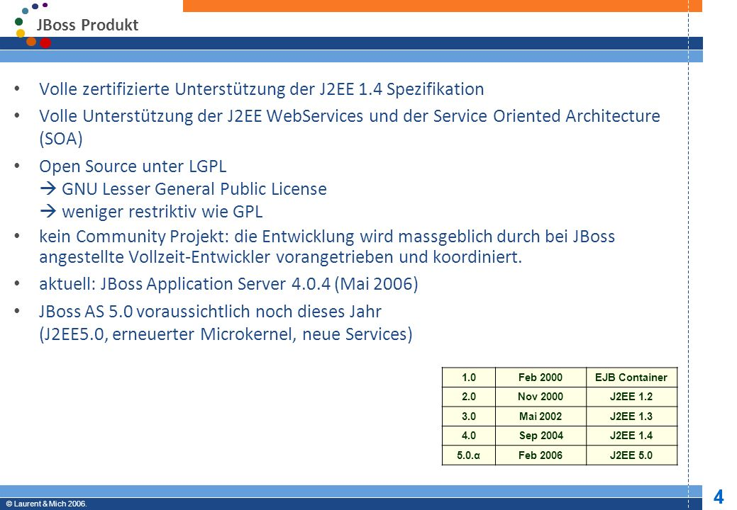 © JBoss, Inc.2003-2005. 5 Professional Open Source © Laurent & Mich 2006.