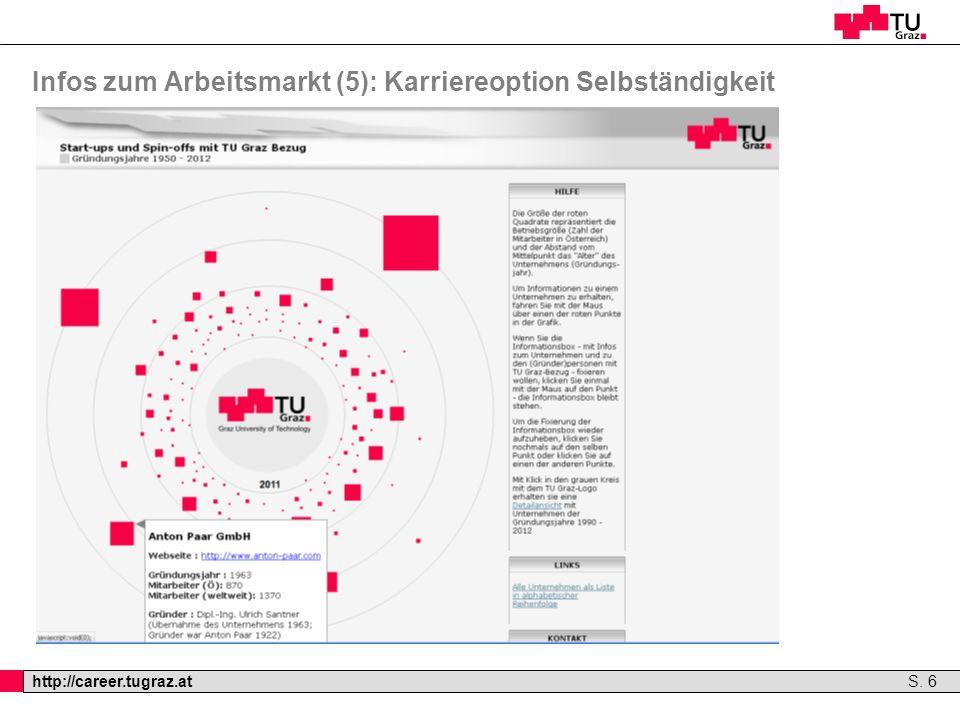 Professor Horst Cerjak, 19.12.2005 http://career.tugraz.at S.