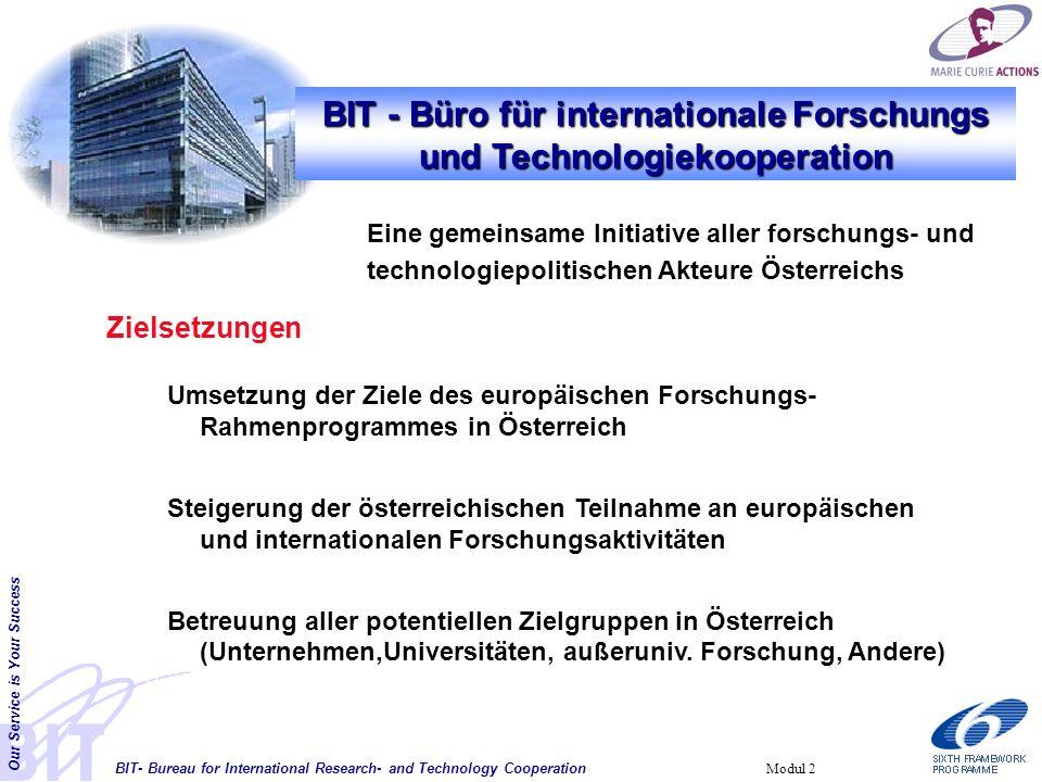 BIT- Bureau for International Research- and Technology Cooperation Our Service is Your Success Modul 2 Vorteile von EU-Mobilitätsprojekten Schnell Einfach Signifikante Erfolgsraten Weltweite Möglichkeiten Keine thematischen Einschränkungen Etwa 10% des Gesamtbudgets des 6.
