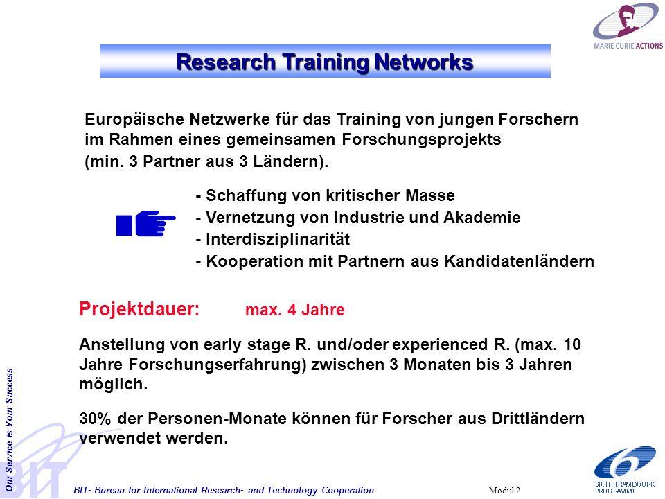 BIT- Bureau for International Research- and Technology Cooperation Our Service is Your Success Modul 2 Europäische Netzwerke für das Training von jungen Forschern im Rahmen eines gemeinsamen Forschungsprojekts (min.
