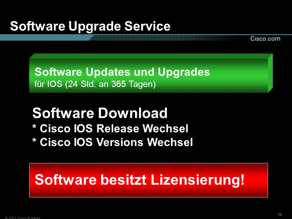 © 2003, Cisco Systems 10 Software Upgrade Service Software Updates und Upgrades für IOS (24 Std. an 365 Tagen) Software Download * Cisco IOS Release W