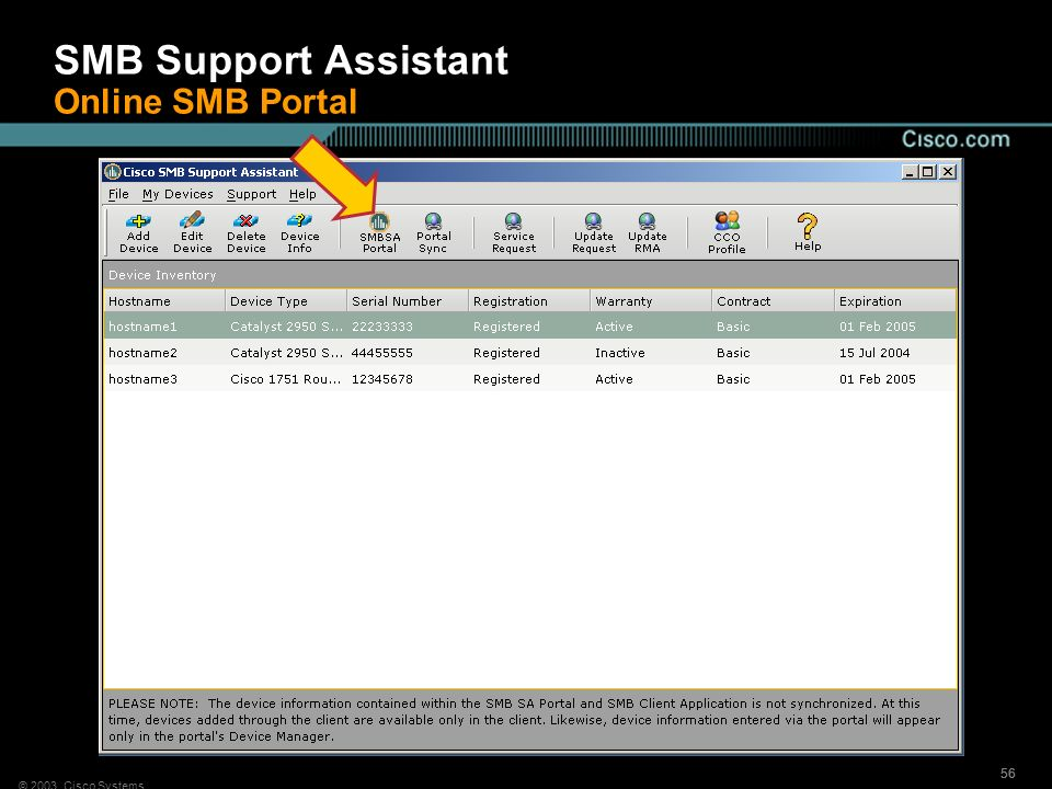 © 2003, Cisco Systems 56 SMB Support Assistant Online SMB Portal