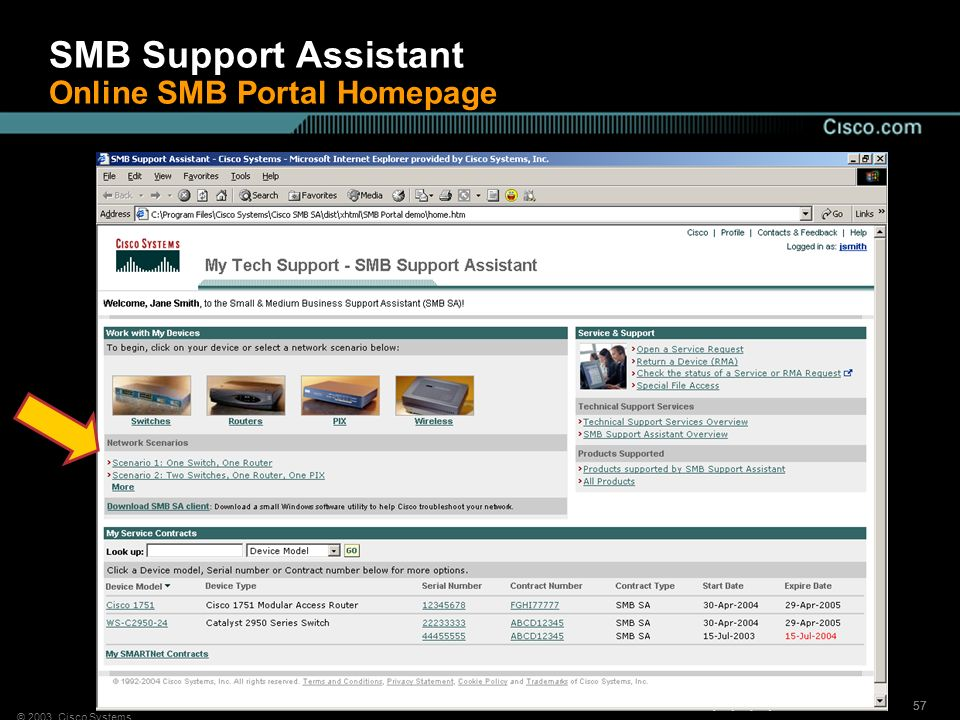 © 2003, Cisco Systems 57 SMB Support Assistant Online SMB Portal Homepage