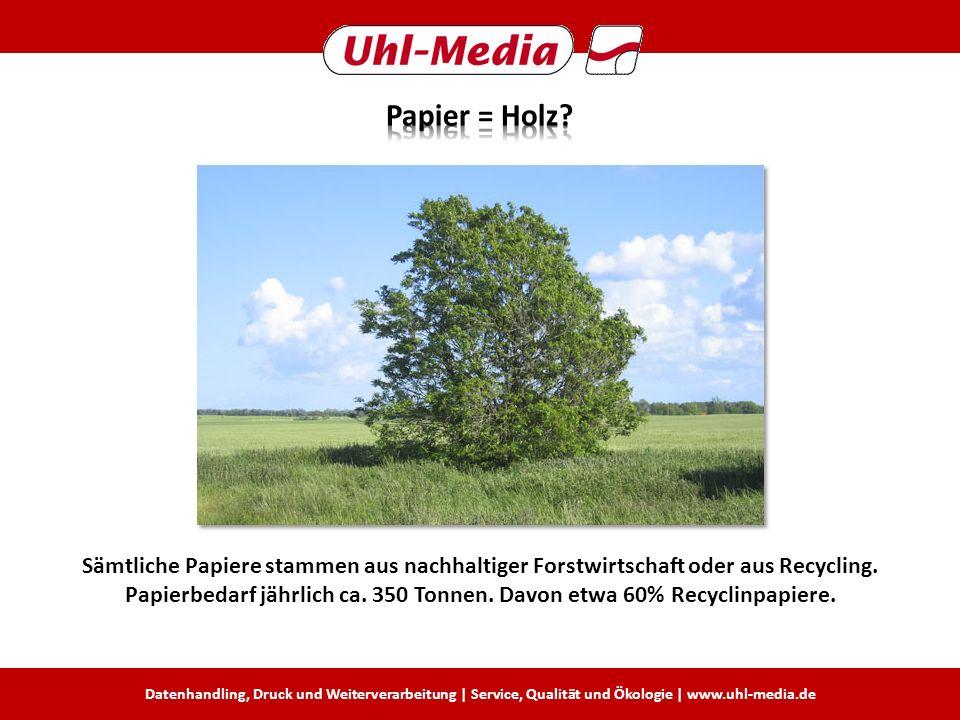 Sämtliche Papiere stammen aus nachhaltiger Forstwirtschaft oder aus Recycling.