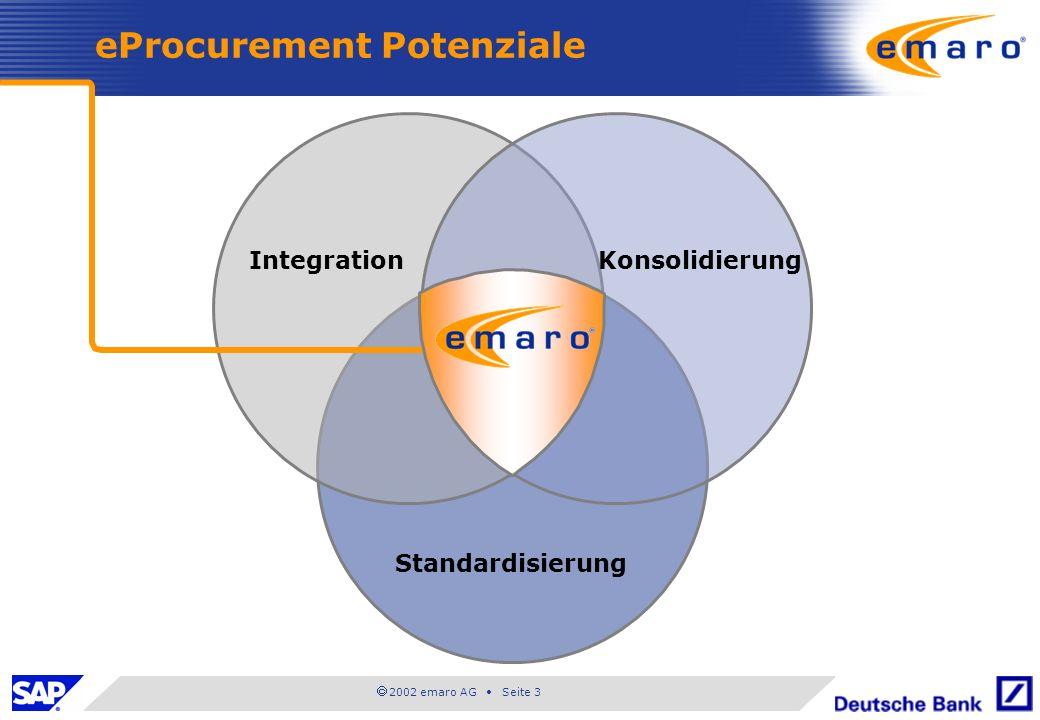 2002 emaro AG Seite 3 Standardisierung eProcurement Potenziale IntegrationKonsolidierung