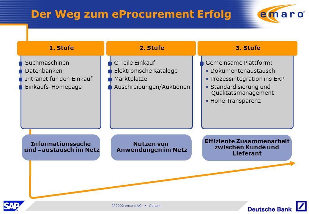2002 emaro AG Seite 4 Der Weg zum eProcurement Erfolg Suchmaschinen Datenbanken Intranet für den Einkauf Einkaufs-Homepage 1. Stufe Informationssuche